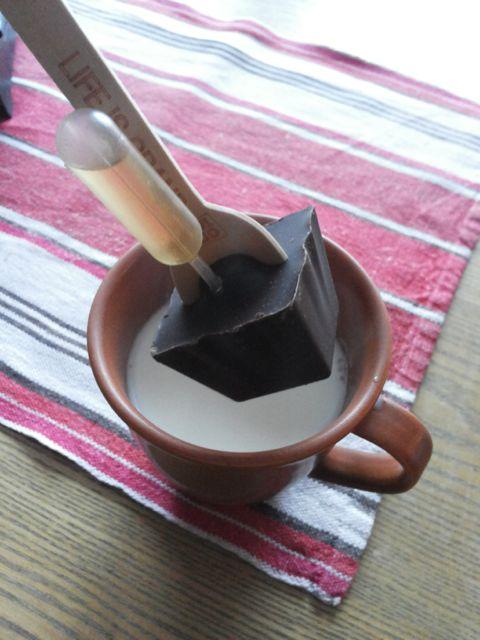 Chokladsked